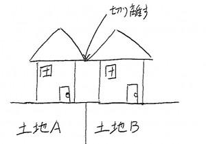 建築基準法を満たしたうえで、こんな「ニコイチ」だと、単独で建て替えることも・・・