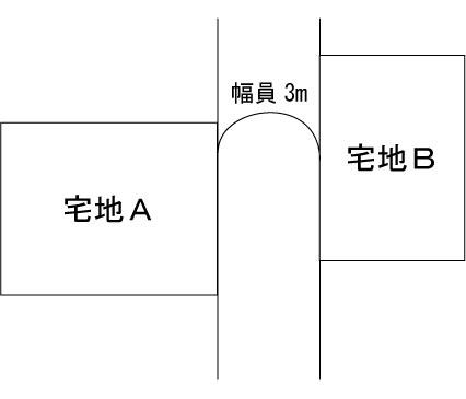 現況3m幅員の道路に接している宅地Aの場合